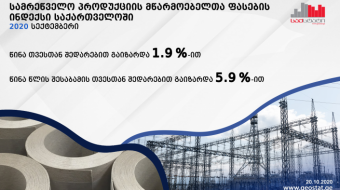 Producer Price Index up 5.9 %