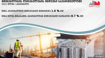 Construction Cost Index up 8.7 % in Q1
